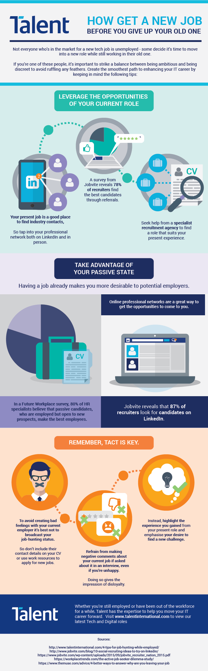 How to get a new job infographic
