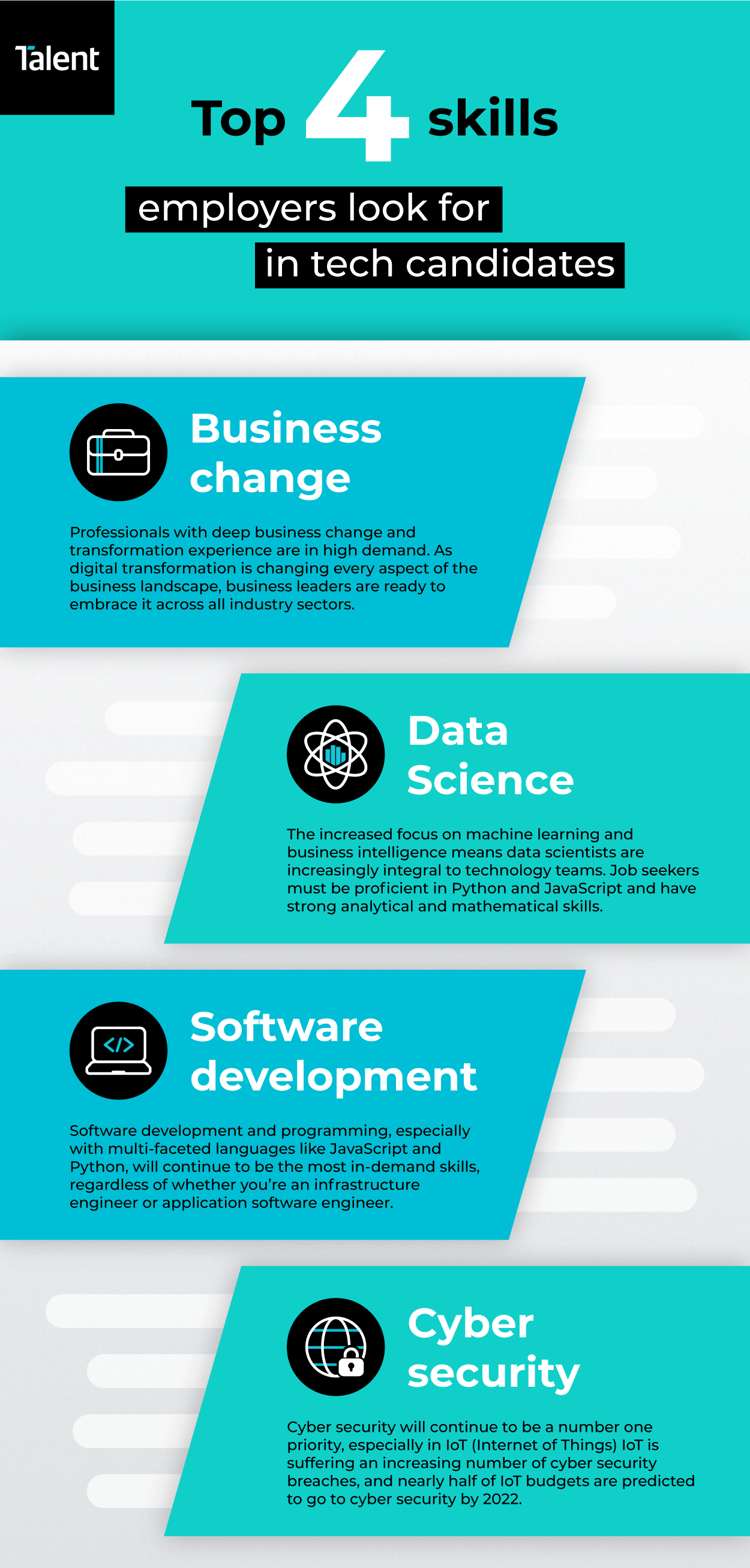 The 4 most in-demand tech skills for FY19 - Talent ...